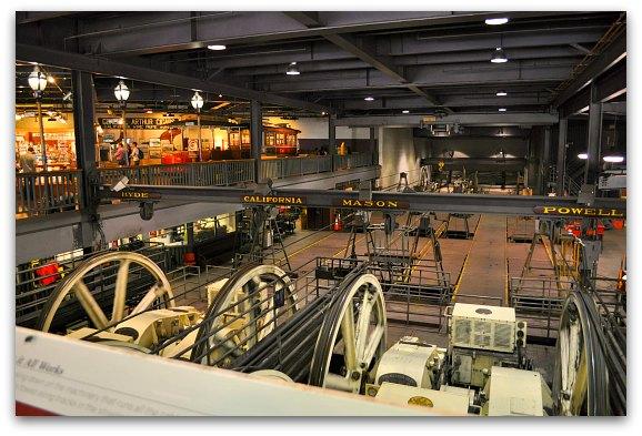 san francsico cable car museum