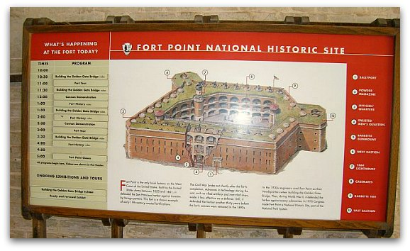 The main sign at the Fort Point National Historic Site in San Francisco